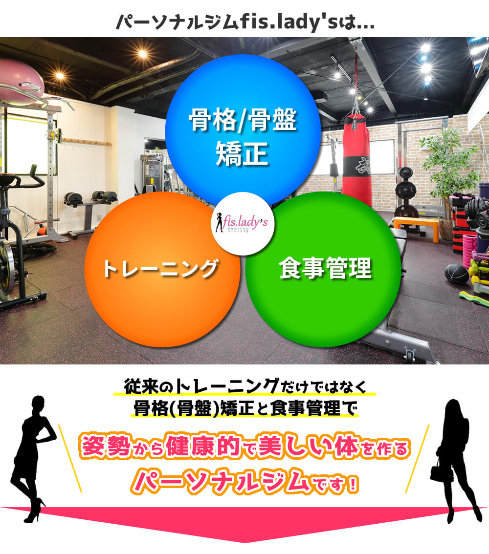 fis.lady's 江坂の画像
